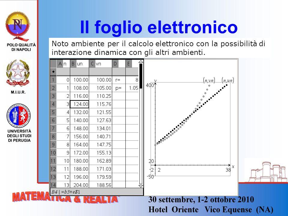 Il foglio elettronico Noto ambiente per il calcolo elettronico con la possibilità di interazione dinamica con gli altri ambienti.
