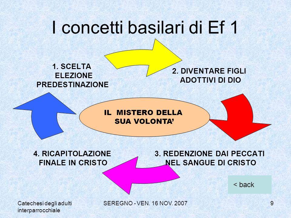 I concetti basilari di Ef 1