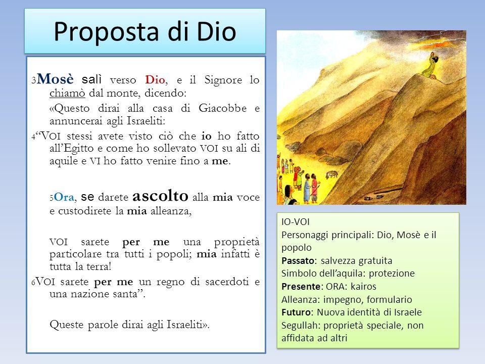 Proposta di Dio 3Mosè salì verso Dio, e il Signore lo chiamò dal monte, dicendo: «Questo dirai alla casa di Giacobbe e annuncerai agli Israeliti: