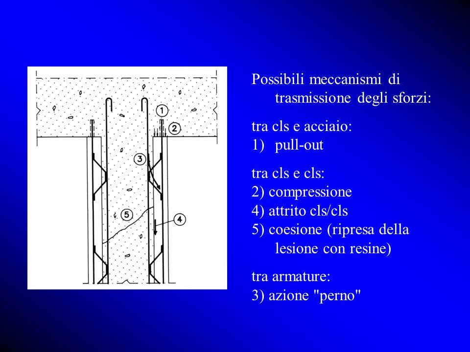 Possibili meccanismi di trasmissione degli sforzi: tra cls e acciaio: