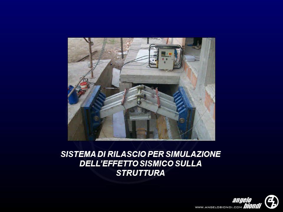 SISTEMA DI RILASCIO PER SIMULAZIONE DELL'EFFETTO SISMICO SULLA STRUTTURA