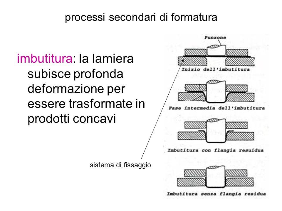 processi secondari di formatura