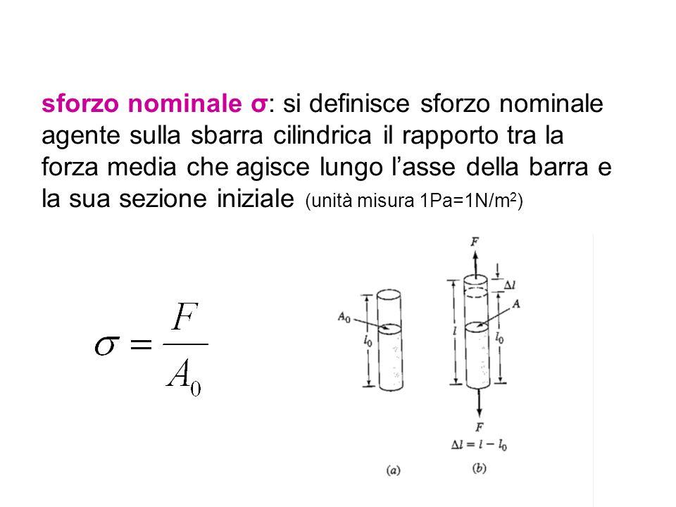 sforzo nominale σ: si definisce sforzo nominale agente sulla sbarra cilindrica il rapporto tra la forza media che agisce lungo l'asse della barra e la sua sezione iniziale (unità misura 1Pa=1N/m2)