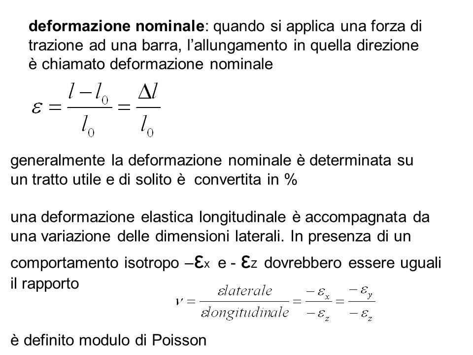 deformazione nominale: quando si applica una forza di trazione ad una barra, l'allungamento in quella direzione è chiamato deformazione nominale