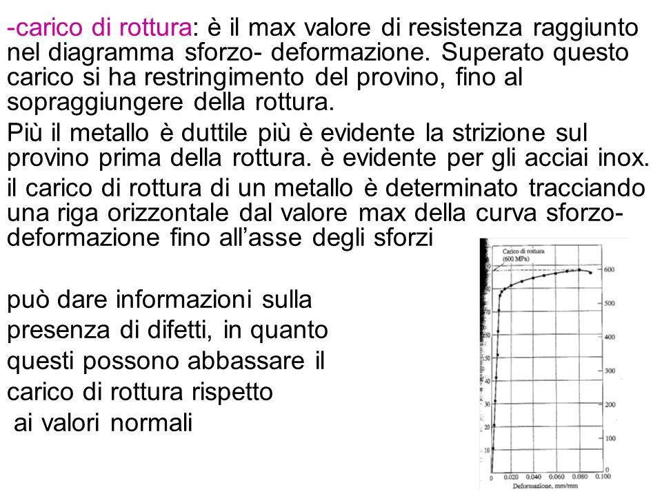 carico di rottura: è il max valore di resistenza raggiunto nel diagramma sforzo- deformazione. Superato questo carico si ha restringimento del provino, fino al sopraggiungere della rottura.