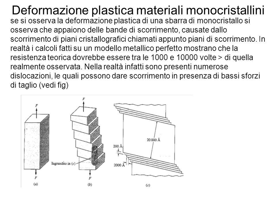 Deformazione plastica materiali monocristallini