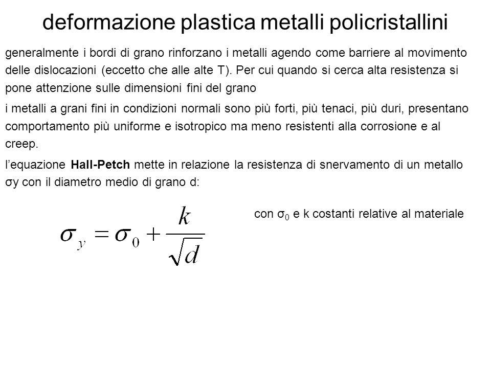 deformazione plastica metalli policristallini