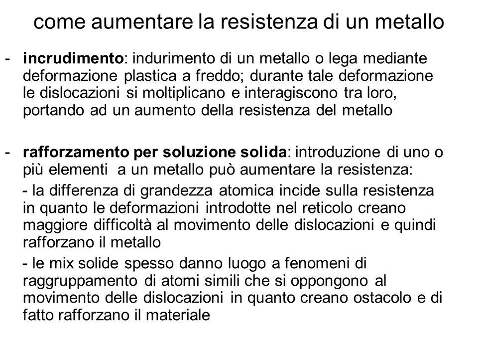 come aumentare la resistenza di un metallo