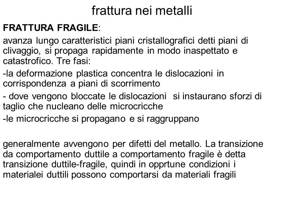 frattura nei metalli FRATTURA FRAGILE: