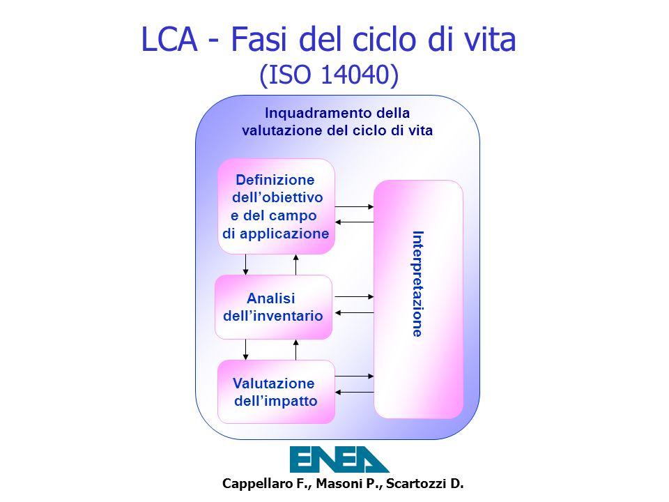 LCA - Fasi del ciclo di vita (ISO 14040)