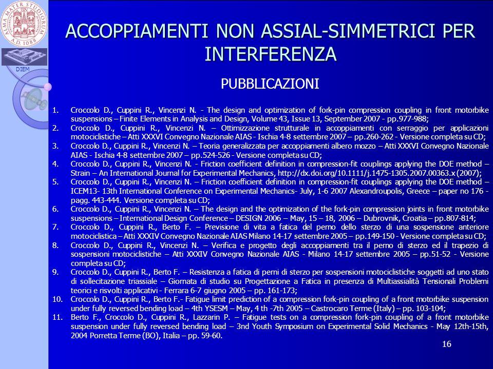 ACCOPPIAMENTI NON ASSIAL-SIMMETRICI PER INTERFERENZA