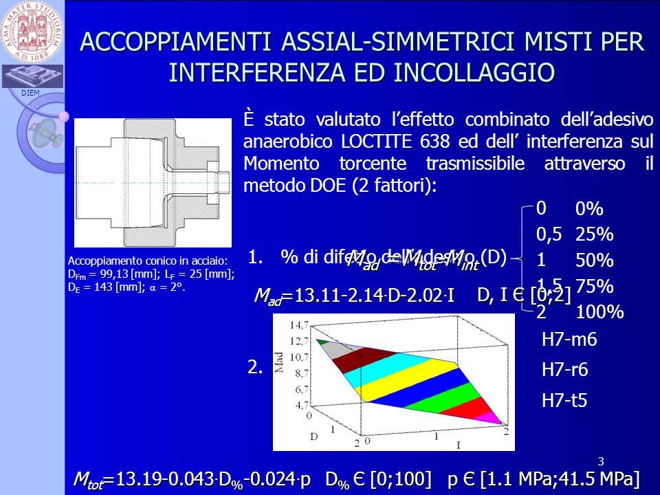 ACCOPPIAMENTI ASSIAL-SIMMETRICI MISTI PER INTERFERENZA ED INCOLLAGGIO