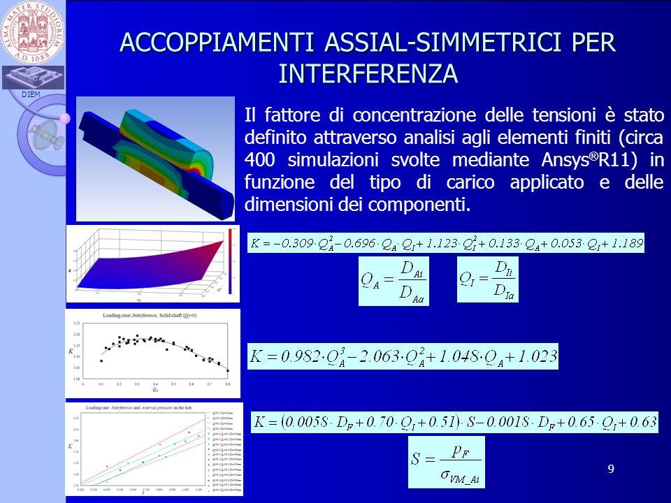 ACCOPPIAMENTI ASSIAL-SIMMETRICI PER INTERFERENZA