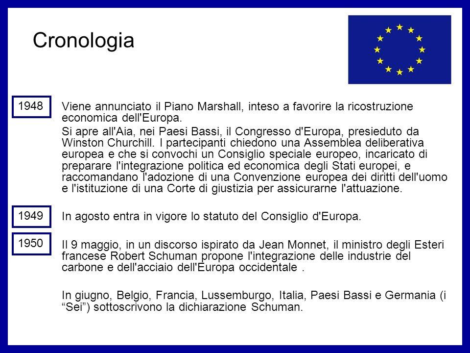 Cronologia 1948. Viene annunciato il Piano Marshall, inteso a favorire la ricostruzione economica dell Europa.
