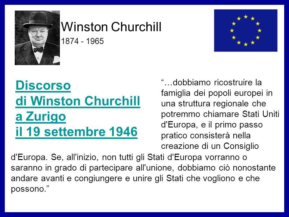 Winston Churchill Discorso di Winston Churchill a Zurigo