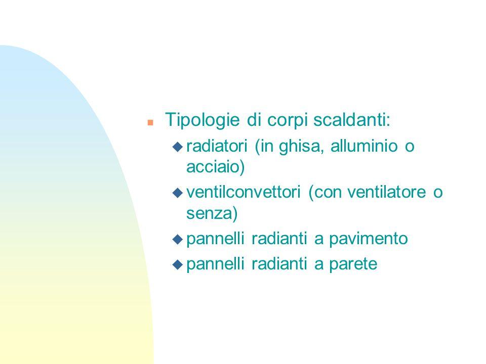 Tipologie di corpi scaldanti: