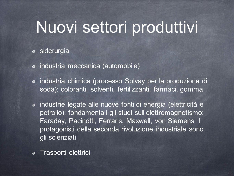 Nuovi settori produttivi