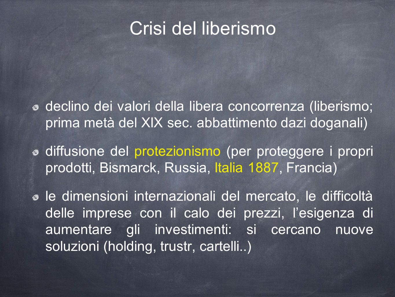 Crisi del liberismo declino dei valori della libera concorrenza (liberismo; prima metà del XIX sec. abbattimento dazi doganali)