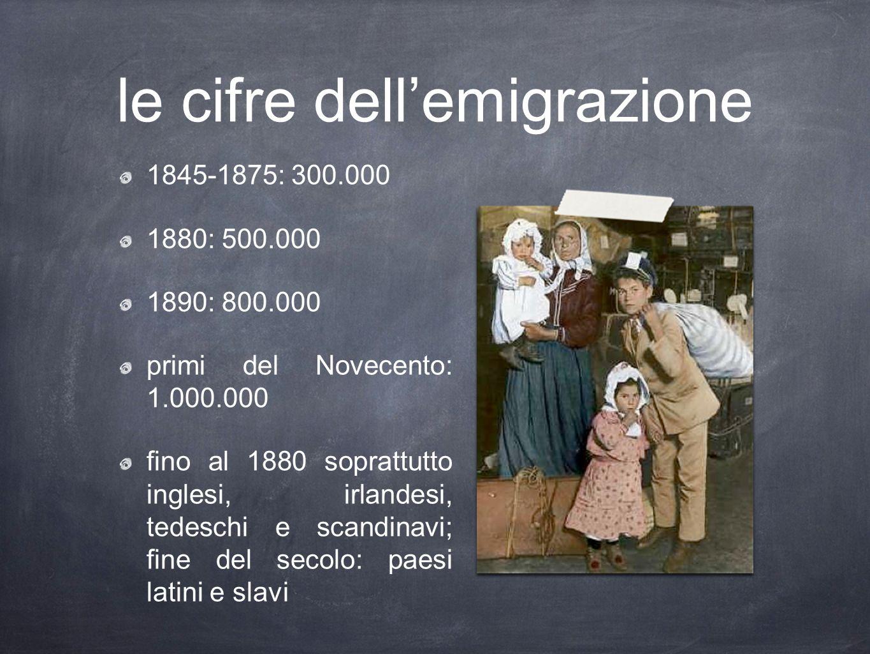 le cifre dell'emigrazione