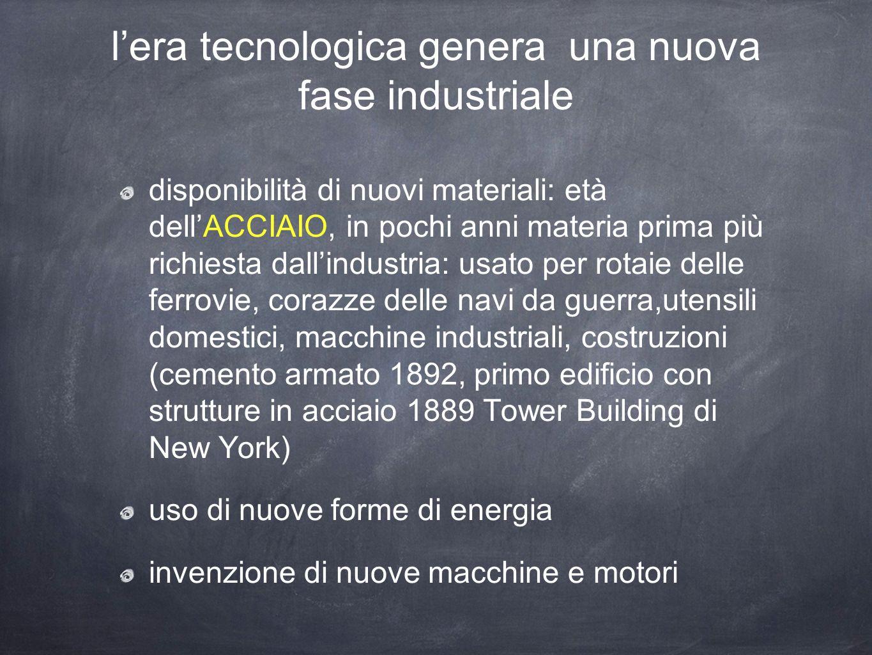 l'era tecnologica genera una nuova fase industriale