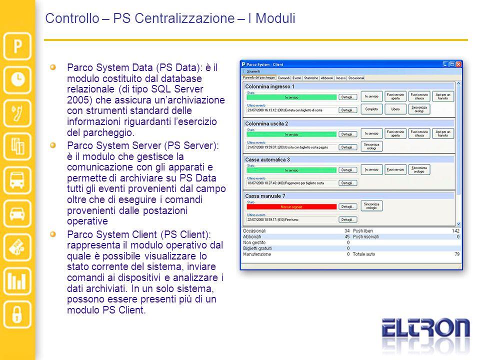 Controllo – PS Centralizzazione – I Moduli
