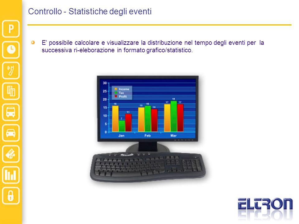 Controllo - Statistiche degli eventi