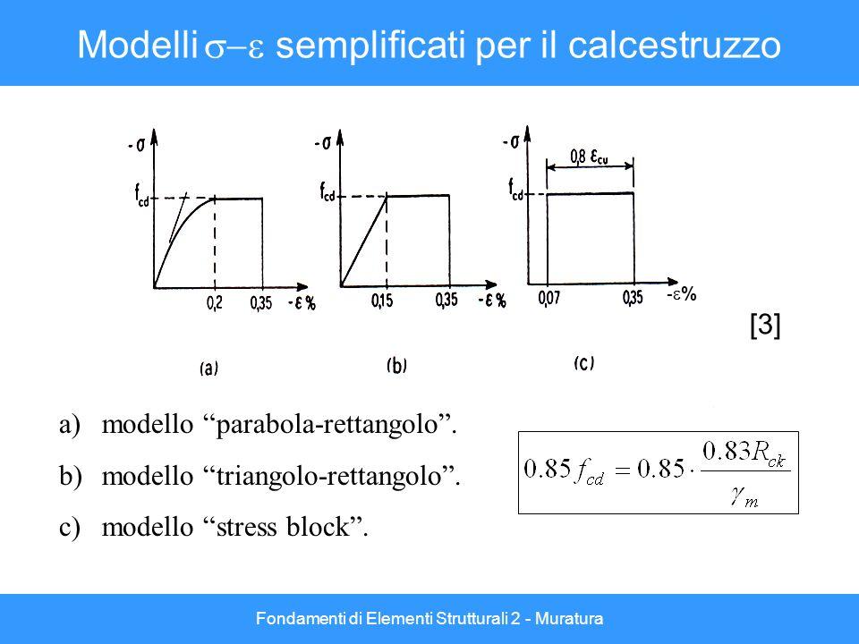 Modelli s-e semplificati per il calcestruzzo