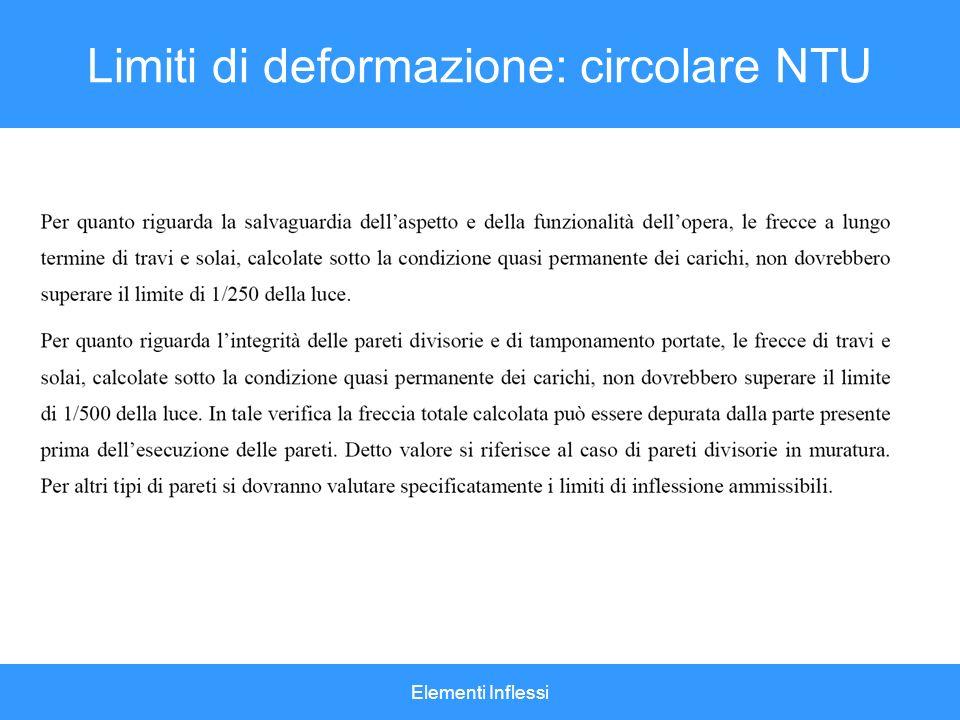 Limiti di deformazione: circolare NTU