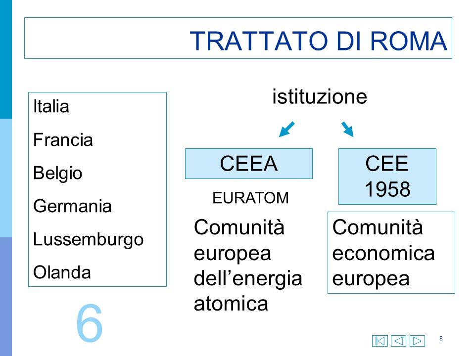 6 TRATTATO DI ROMA istituzione CEEA CEE 1958