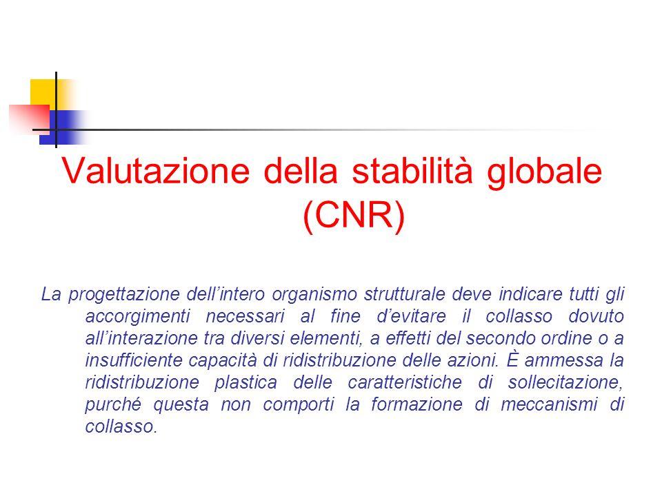 Valutazione della stabilità globale (CNR)