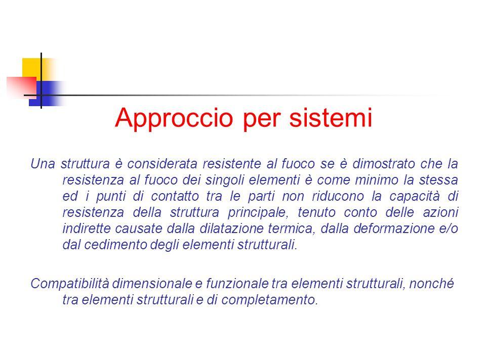 Approccio per sistemi