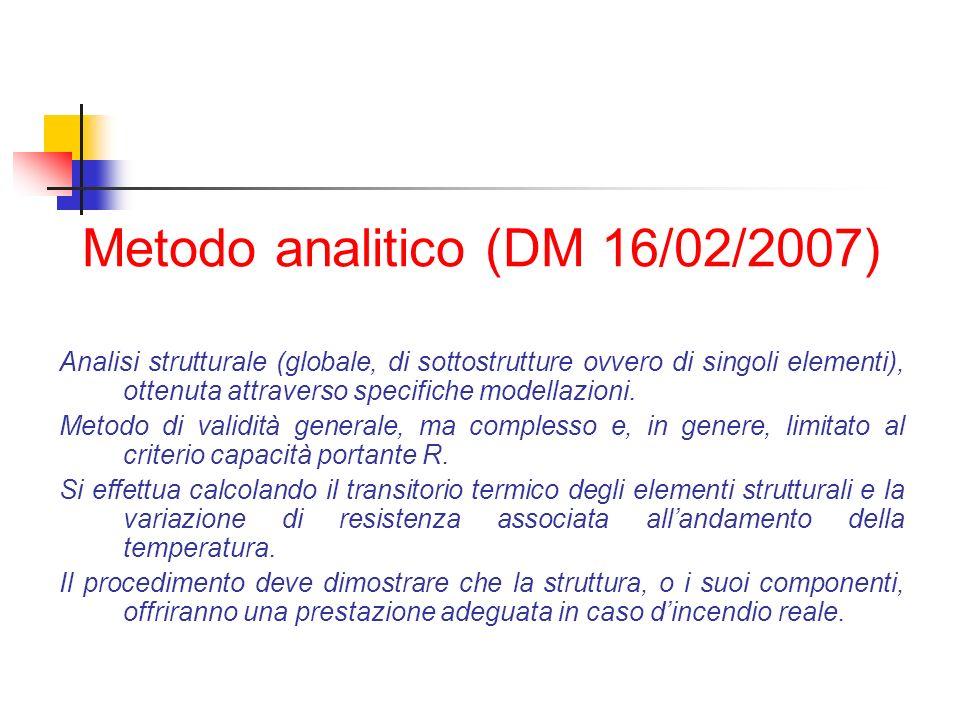 Metodo analitico (DM 16/02/2007)