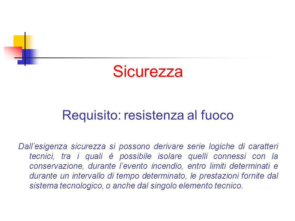 Requisito: resistenza al fuoco