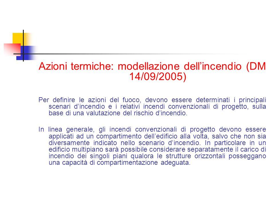 Azioni termiche: modellazione dell'incendio (DM 14/09/2005)