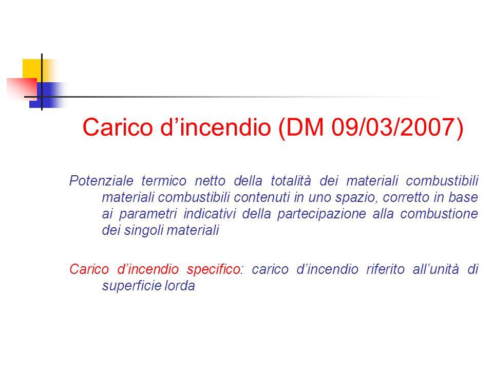Carico d'incendio (DM 09/03/2007)