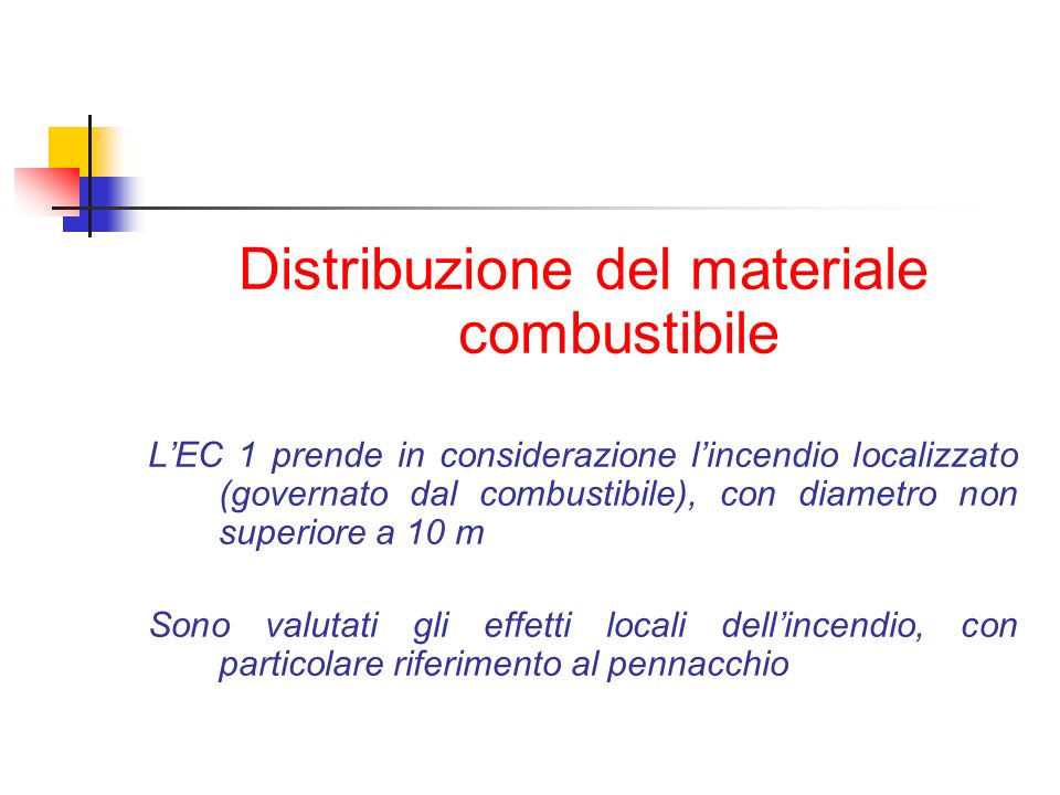Distribuzione del materiale combustibile