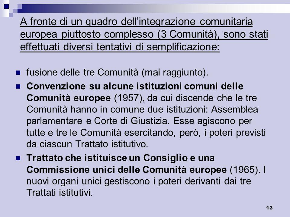 A fronte di un quadro dell'integrazione comunitaria europea piuttosto complesso (3 Comunità), sono stati effettuati diversi tentativi di semplificazione: