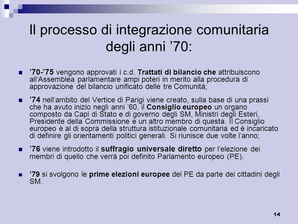 Il processo di integrazione comunitaria degli anni '70: