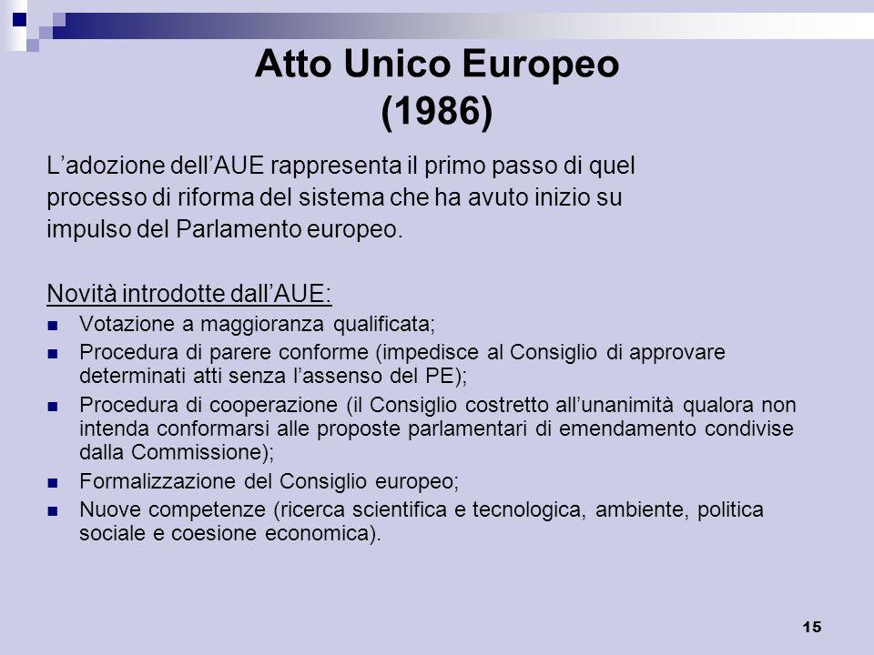 Atto Unico Europeo (1986) L'adozione dell'AUE rappresenta il primo passo di quel. processo di riforma del sistema che ha avuto inizio su.