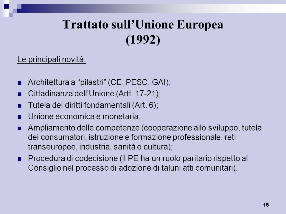 Trattato sull'Unione Europea (1992)