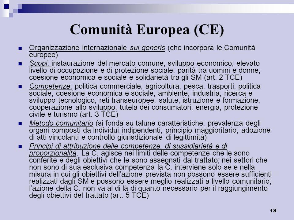 Comunità Europea (CE)Organizzazione internazionale sui generis (che incorpora le Comunità europee)