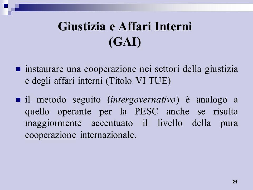 Giustizia e Affari Interni (GAI)