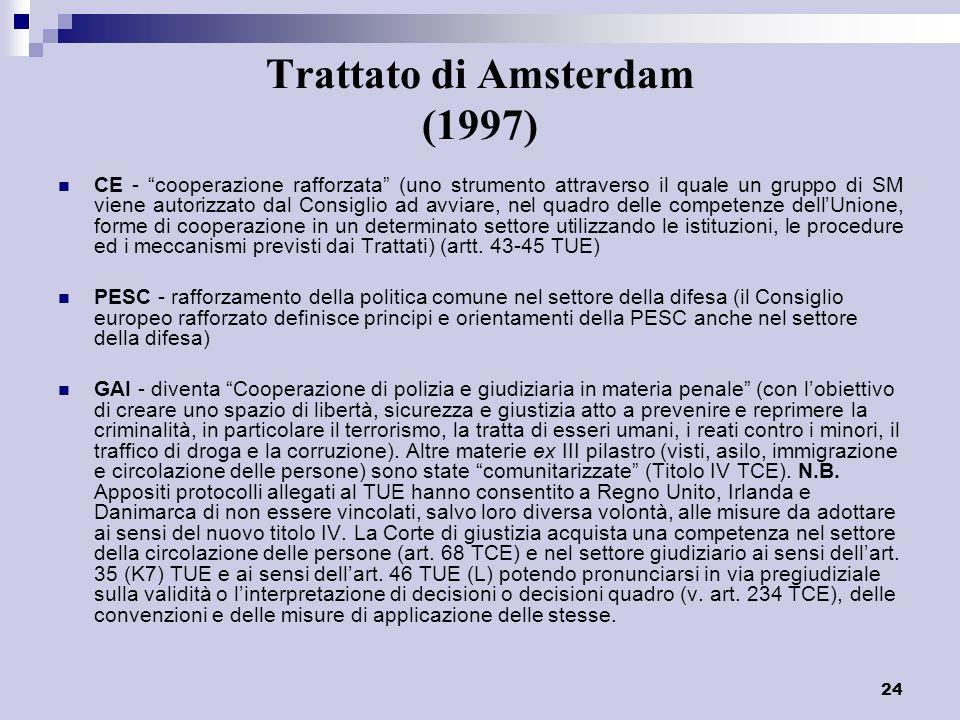 Trattato di Amsterdam (1997)