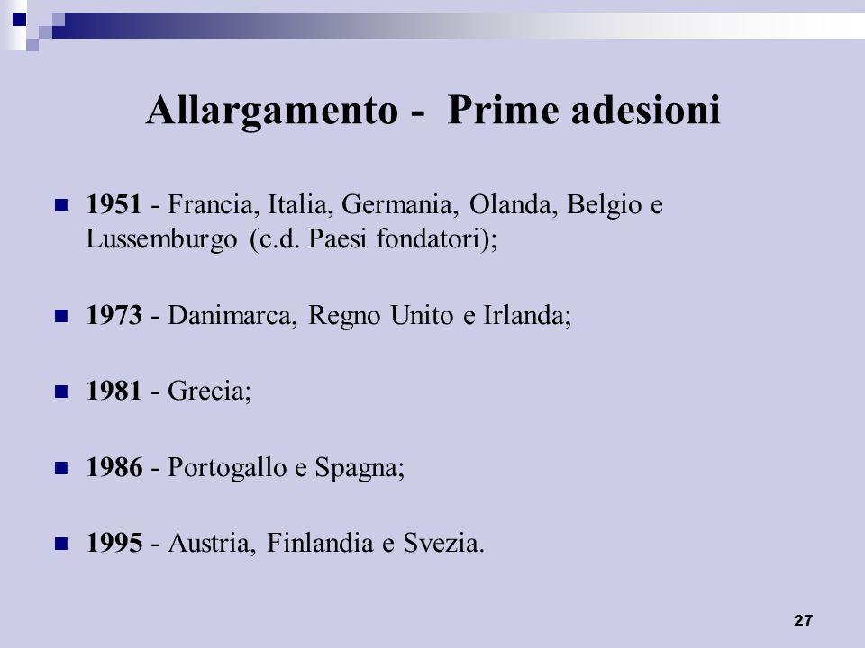 Allargamento - Prime adesioni