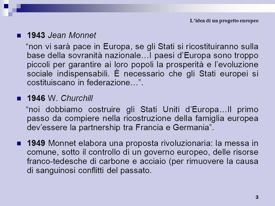 L'idea di un progetto europeo