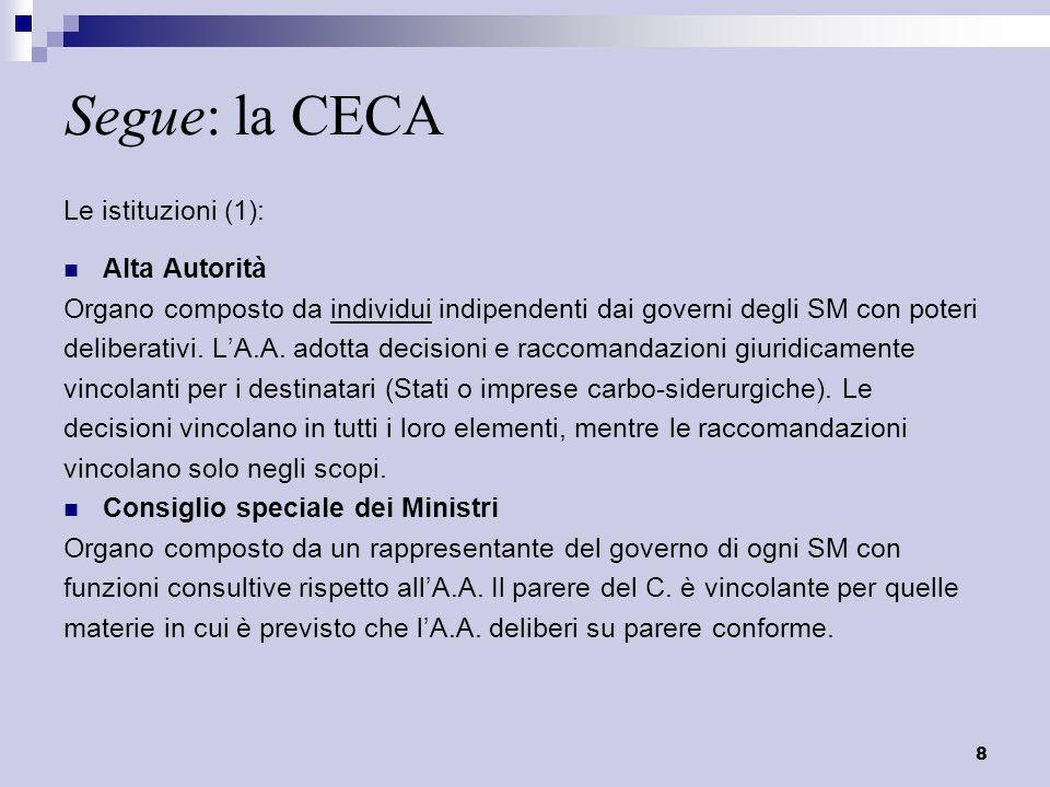 Segue: la CECA Le istituzioni (1): Alta Autorità