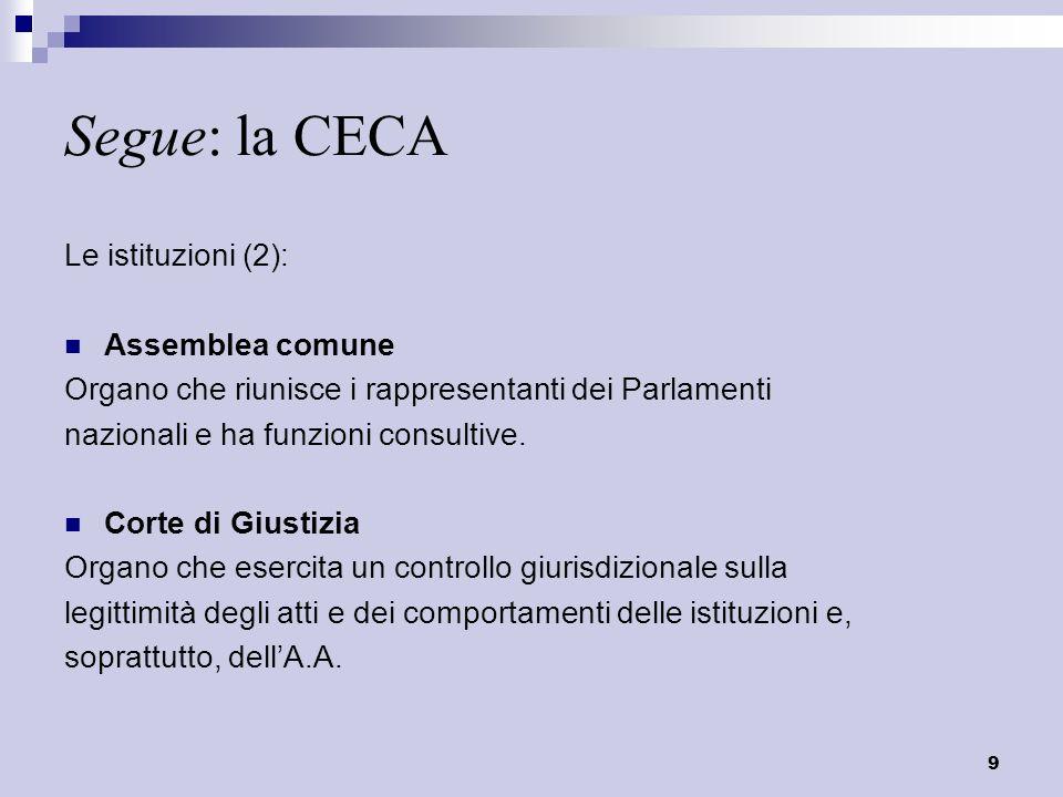 Segue: la CECA Le istituzioni (2): Assemblea comune