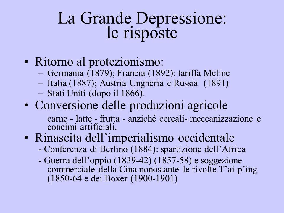 La Grande Depressione: le risposte