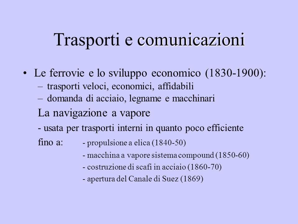 Trasporti e comunicazioni