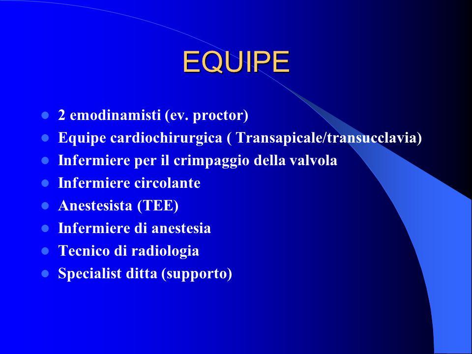 EQUIPE 2 emodinamisti (ev. proctor)